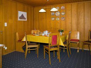 18984096-Ferienwohnung-4-Adelboden-300x225-3