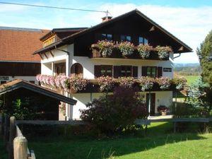Ferienwohnung für 4 Personen (47 m²) in Burgberg im Allgäu