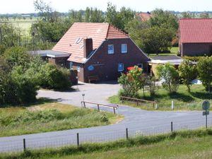21525947-Ferienwohnung-3-Ostbense-300x225-4
