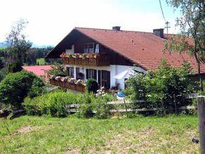 Ferienwohnung für 4 Personen (72 m²) ab 65 € in Oy-Mittelberg
